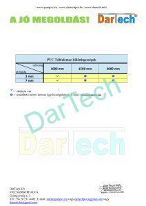 PVC különlegességek táblázat